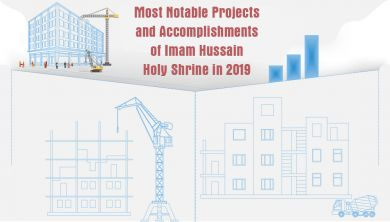 Most Notable Projects and Accomplishments of Imam Hussain Holy Shrine in 2019